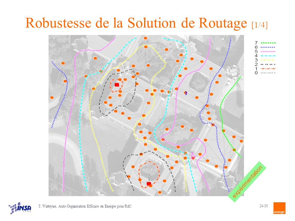 Robustesse de la Solution de Routage [1/4]